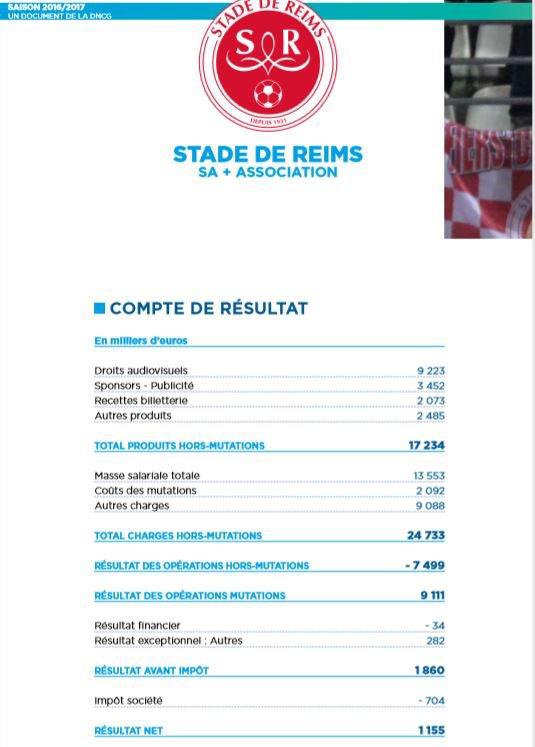 2016 SDR : ETATS FINANCIERS, la SONNETTE d' ARLARME !!!, le   18/04/2018