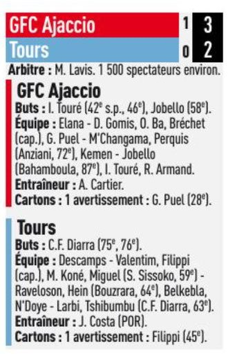 2017 Ligue 2 J34 GAZELEC TOURS 3-2, le 20/04/2018