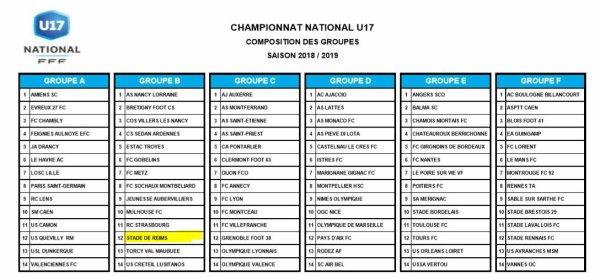 2018 U17 : COMPOSITION du GROUPE B, le 13/07/2018