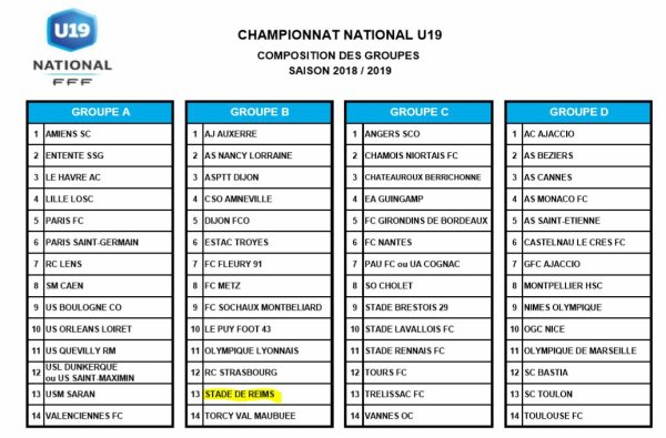 2018 U19 : COMPOSITION du GROUPE B, le 13/07/2018
