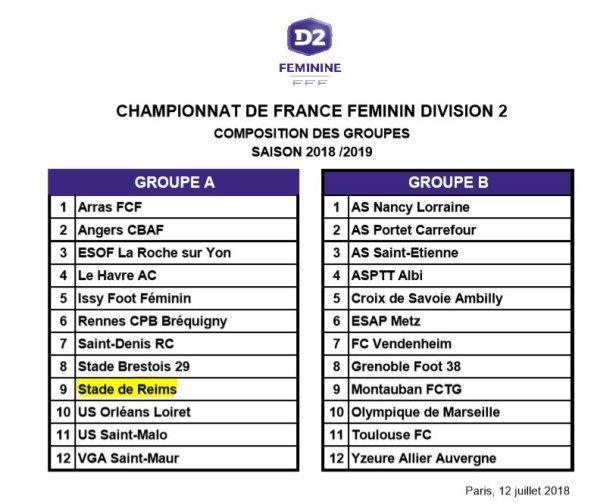 2018 D2 Féminines : COMPOSITION du GROUPE A, le 13/07/2018