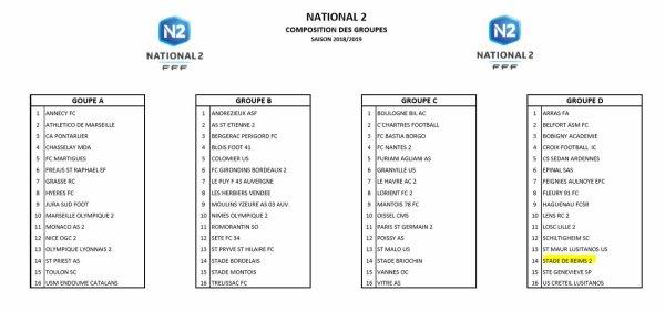 2018 NATIONAL 2 : COMPOSITION du GROUPE D, le 13/07/2018