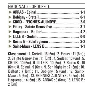 2018 NATIONAL 2 J06 LUSITANOS LENS 1-1, le 15/09/2018
