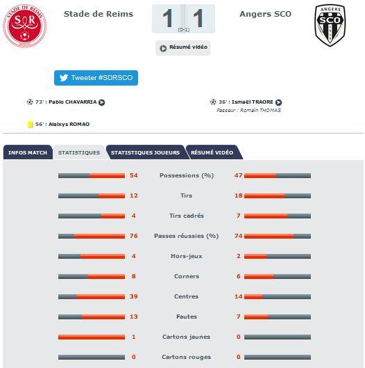 2018 Ligue 1 J10 REIMS ANGERS 1-1, le live, le 21/10/2018
