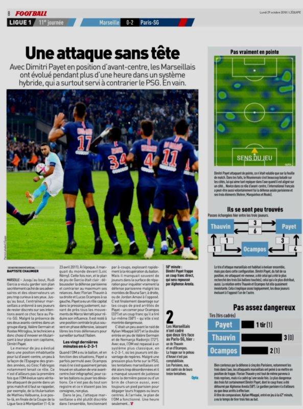 2018 Ligue 1 J11 MARSEILLE PSG, le 28/10/2018