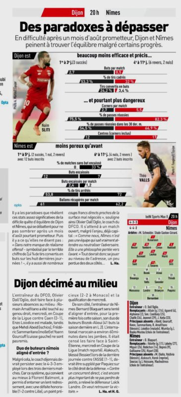 2018 Ligue 1 J12 DIJON NÎMES 0-4, le 03/11/2018