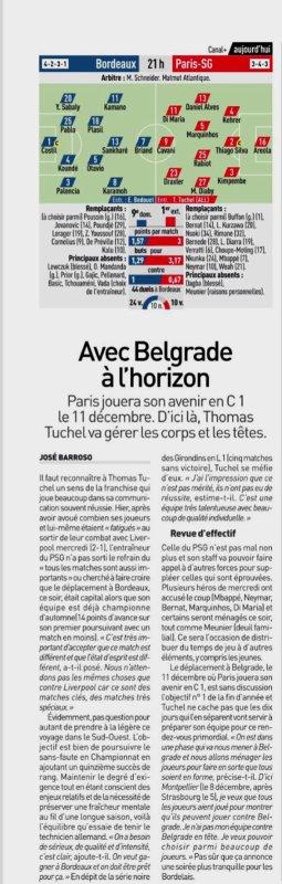 2018 Ligue 1 J15 BORDEAUX PSG 2-2 , le 02/12/2018