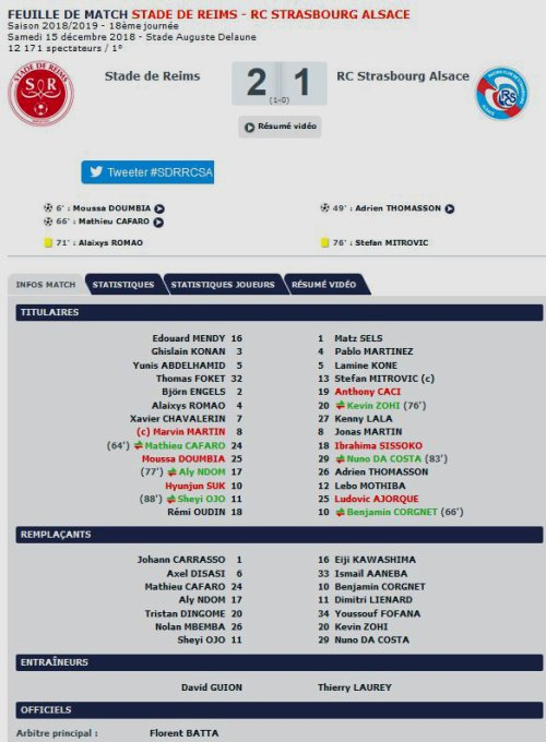 2018 Ligue 1 J18 REIMS STRASBOURG 2-1, le 15/12/2018