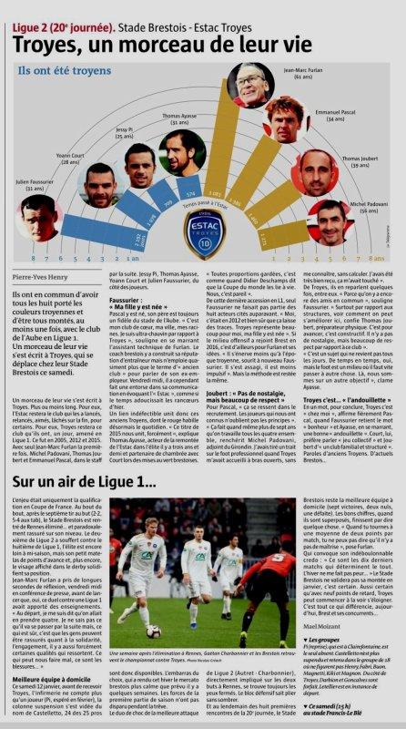 2018 Ligue 2 J20 BREST TROYES 1-1, le 12/01/2019