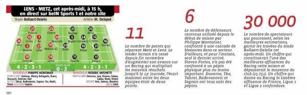 2018 Ligue 2 J24 LENS METZ 0-0, le 09/02/2019