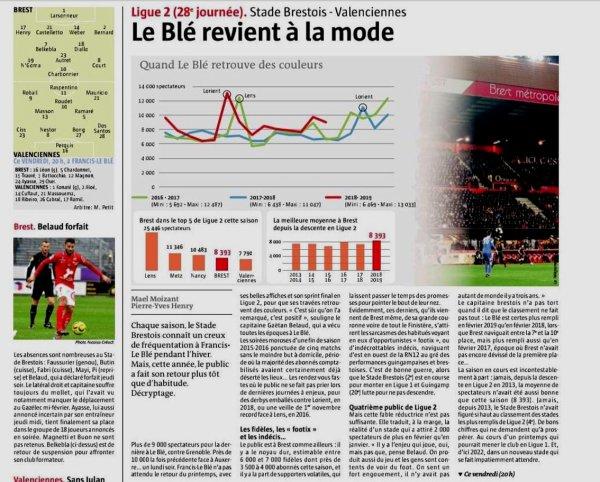 2018 Ligue 2 J28 BREST VALENCIENNES 2-5 , le 08/03/2019
