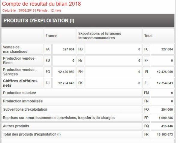 2017 REIMS ETATS FINANCIERS AU 30/06/2018