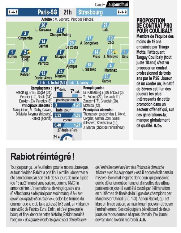 2018 Ligue 1 J31 PSG STRASBOURG 2-2, le 07/04/2019