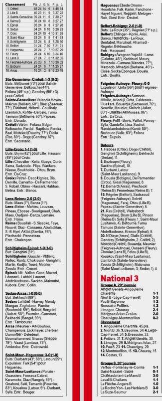 2018 NATIONAL 2 la 24ème journée, le 06/04/2019