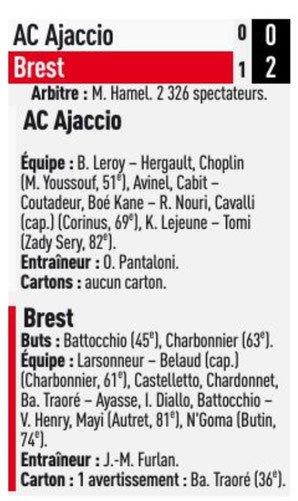 2018 Ligue 2 J34 AJACCIO BREST 0-2, le 23/04/2019