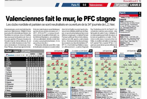 2018 Ligue 2 J34 PARIS FC 0-0, le 22/04/2019