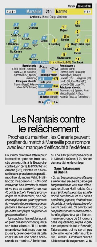 2018 Ligue 1 J34 MARSEILLE NANTES 1-2, le 28/04/2019