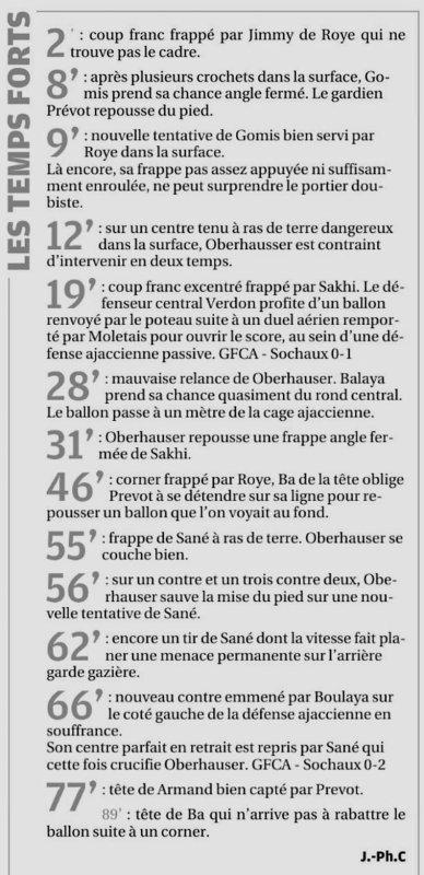 2018 Ligue 2 J35 GAZELEC SOCHAUX 0-2, le 26/04/2019