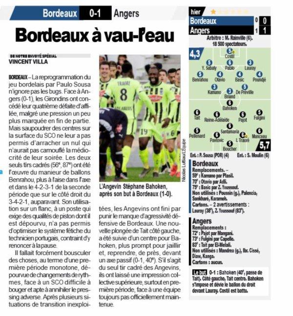 2018 Ligue 1 J35 BORDEAUX ANGERS 0-1, le 04/05/2019
