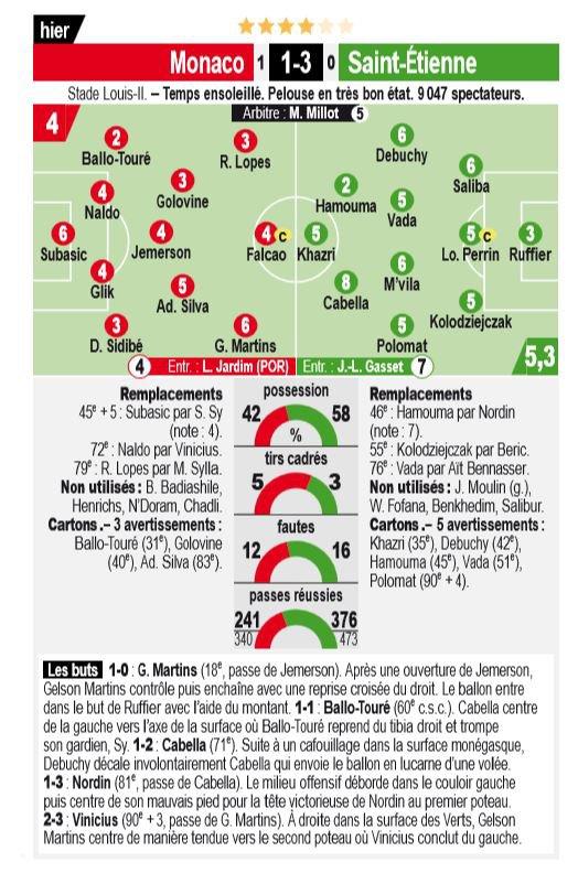 2018 Ligue 1 J35 MONACO SAINT-ETIENNE 2-3, le 05/05/2019