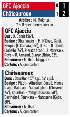 2018 Ligue 2 J37 GAZELEC CHÂTEAUROUX 1-2, le 10/05/2019