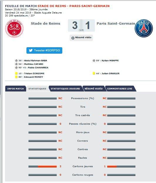 2018 Ligue 1 J38 REIMS PSG 3-1, le live, le 24/05/2019