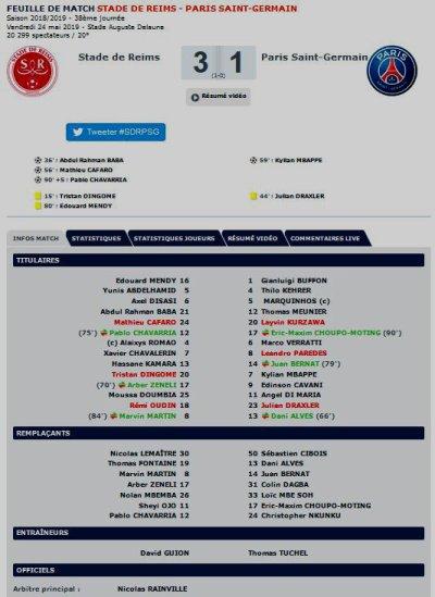 2018 Ligue 1 J38 REIMS PSG 3-1, le 24/05/2019
