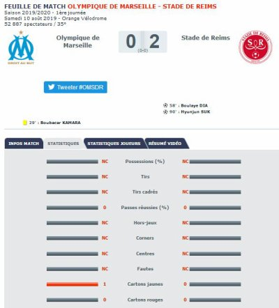 2019 Ligue 1 J01 MARSEILLE REIMS 0-2, le live, le 10/08/2019
