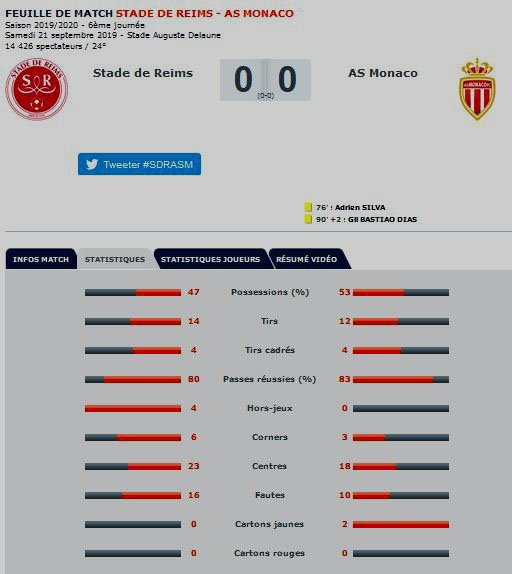 2019 Ligue 1 J06 REIMS MONACO 0-0, le live, le 21/09/2019