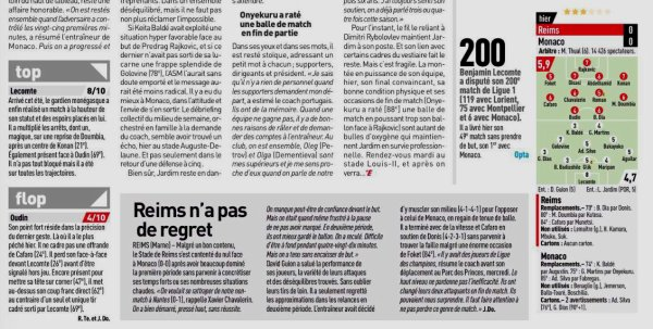 2019 Ligue 1 J06 REIMS MONACO 0-0, le 21/09/2019