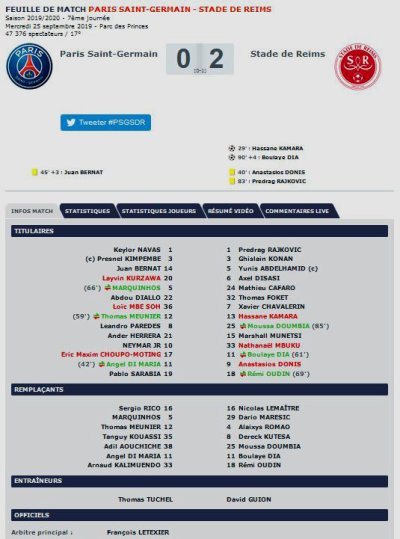 2019 Ligue 1 J07 PSG REIMS 0-2, le 25/09/2019