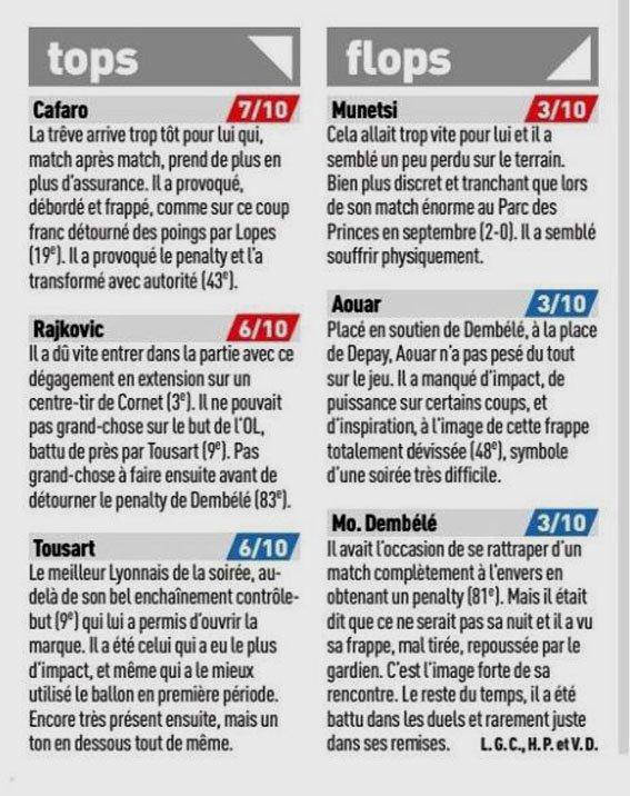 2019 Ligue 1 J19 REIMS LYON 1-1, le 21/12/2019