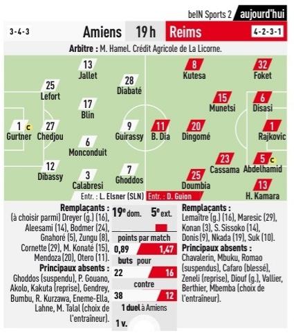 2019 Ligue 1 J16 ( après J20) AMIENS REIMS , l'avant match, le 15/01/2020