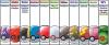 Staff de Pokémon Space !