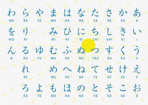 Vidéos traduction soundtrack SNK (et tableau hiragana)