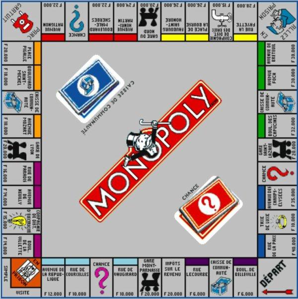 Monopoly des Dramas