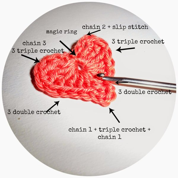 des coeurs au crochet