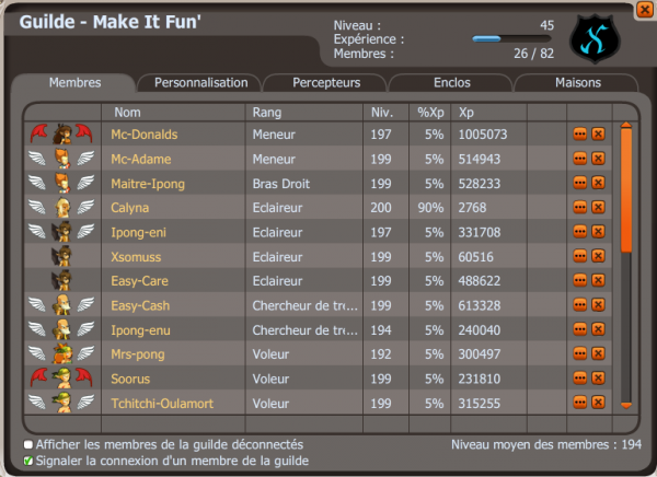 Make it Fun' a 2 Meneur ? :O La classe !