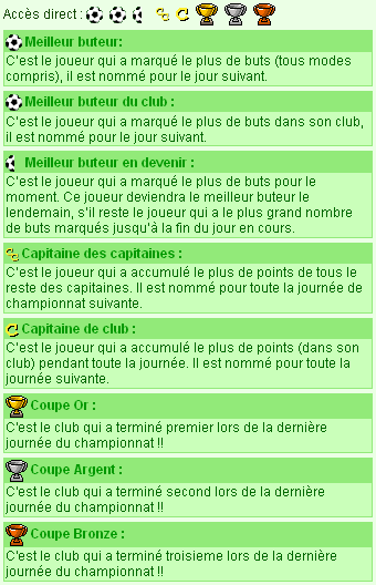Distinctions en Championnat