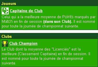 Distinctions en Championnat