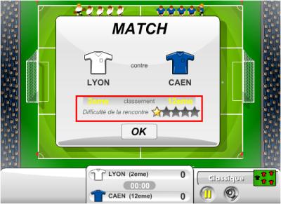 Championnat [04-05] : Adversaires