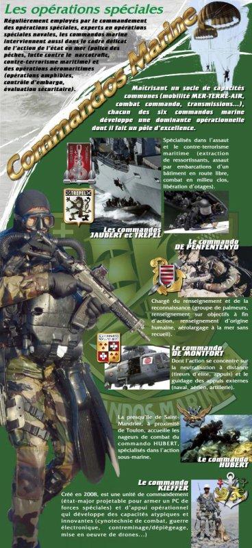 Les Commandos Marines