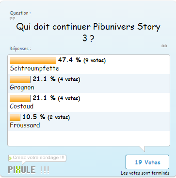 Nomination 2 : Costaud VS Froussard VS Grognon VS Schtroumpfette ! - Résultats