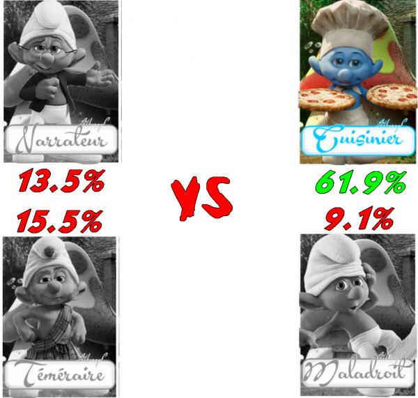 Battle 5 : La Battle des Eliminés