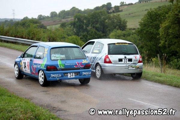 Résultats du rallye des Hautes-Côtes
