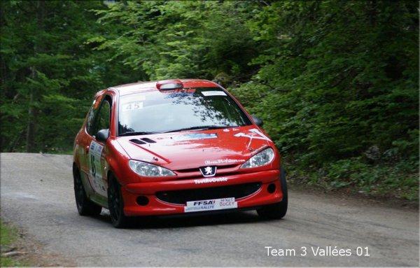 Résultats rallye Ain- Jura 2015