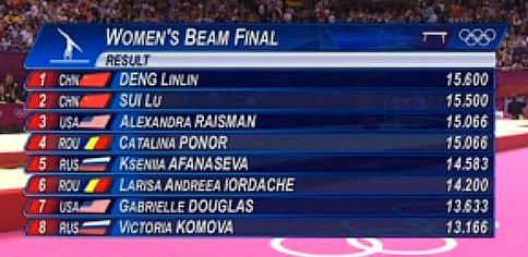LinLin Championne Olympique A La Poutre !