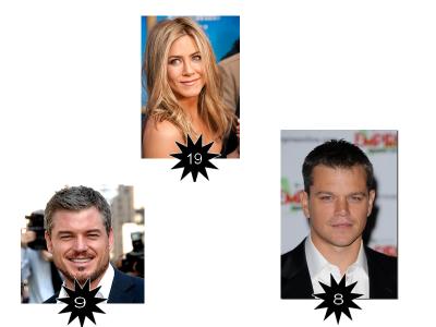 Top Films & Top Acteurs Avril