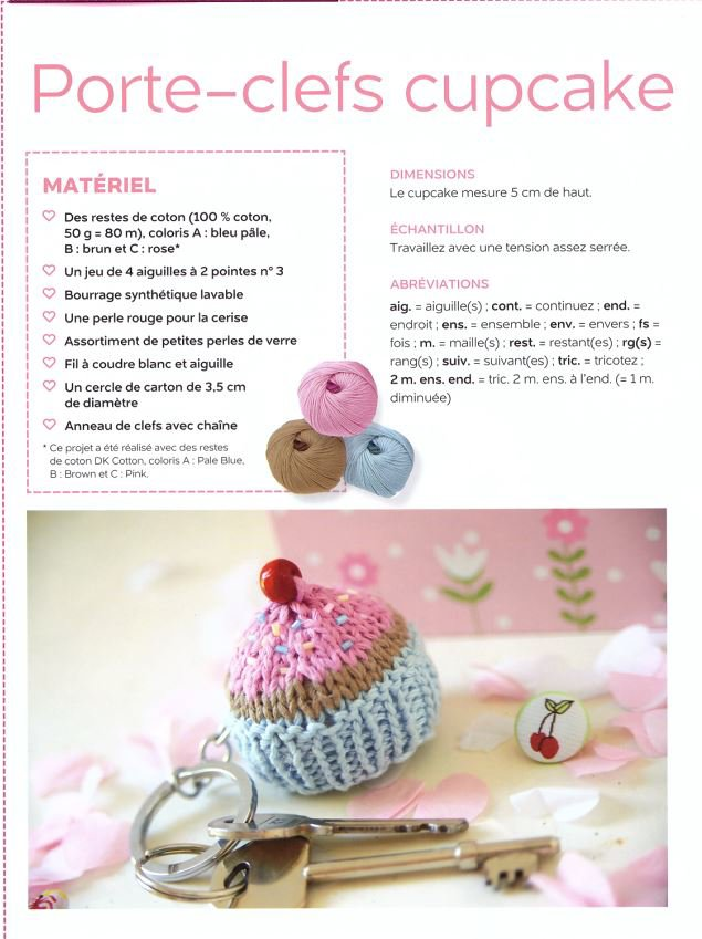 Mini cupcake pour vos poupées..