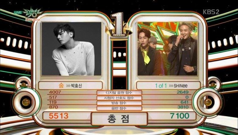 #SHINee #1of13rdwin